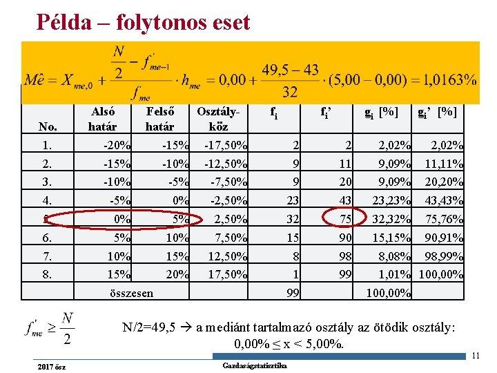 Példa – folytonos eset n Medián becslése osztályközös gyakorisági sorból: No. 1. 2. 3.
