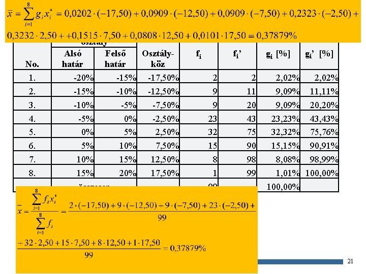 Példa – folytonos példa No. 1. 2. 3. 4. 5. 6. 7. 8. osztály