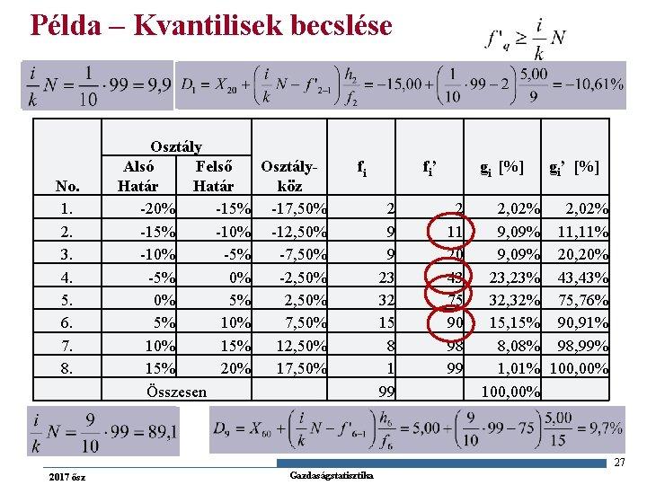 Példa – Kvantilisek becslése No. 1. 2. 3. 4. 5. 6. 7. 8. Osztály.