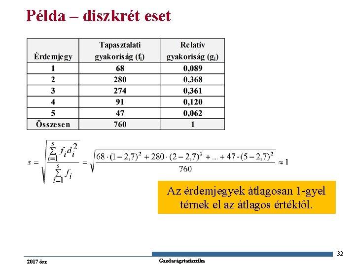 Példa – diszkrét eset Az érdemjegyek átlagosan 1 -gyel térnek el az átlagos értéktől.