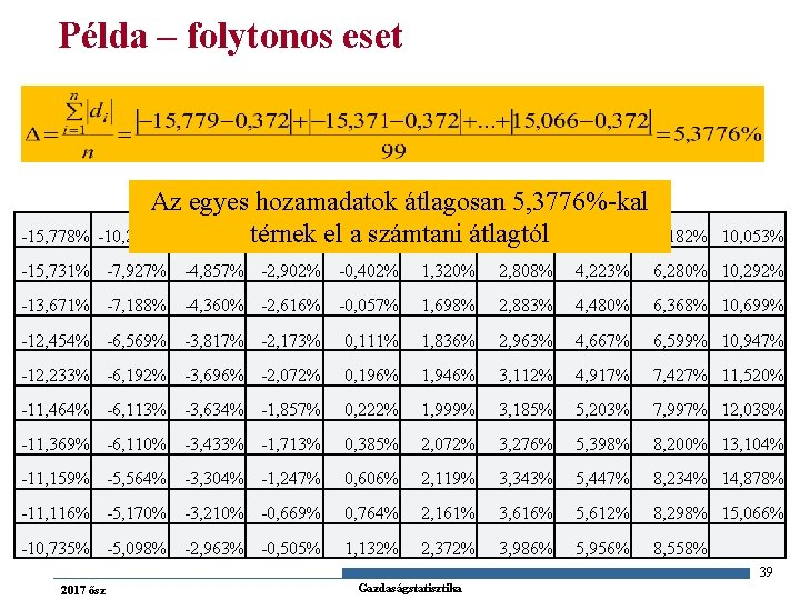 Példa – folytonos eset Az egyes hozamadatok átlagosan 5, 3776%-kal -15, 778% -10, 216%