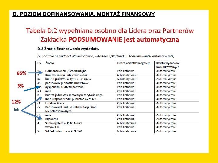 Odzyskanie materiału, tabletek i kapsułek - tobehappy.pl