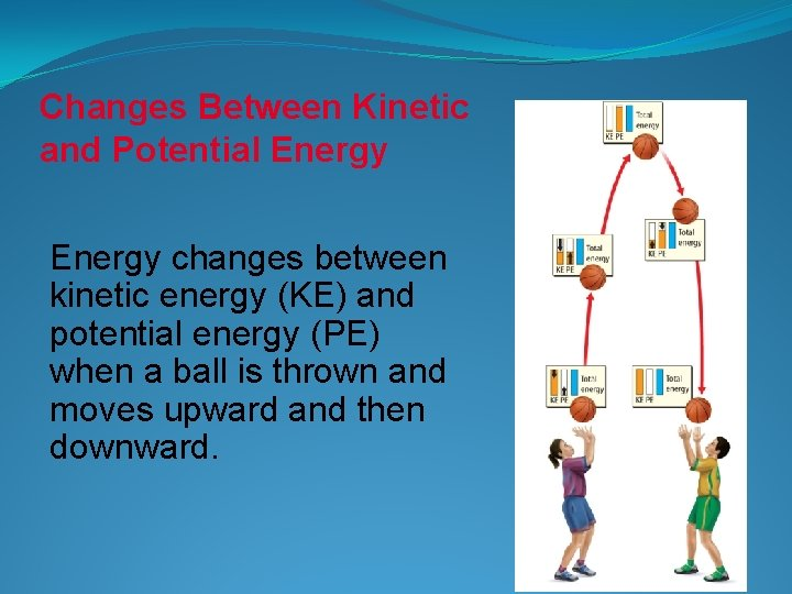 Changes Between Kinetic and Potential Energy changes between kinetic energy (KE) and potential energy