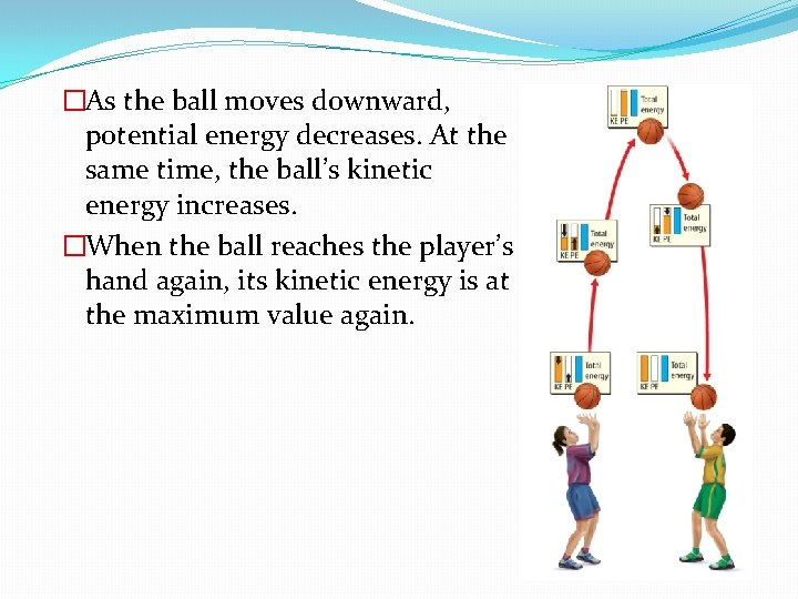 �As the ball moves downward, potential energy decreases. At the same time, the ball's