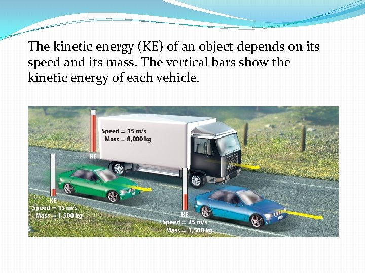 The kinetic energy (KE) of an object depends on its speed and its mass.