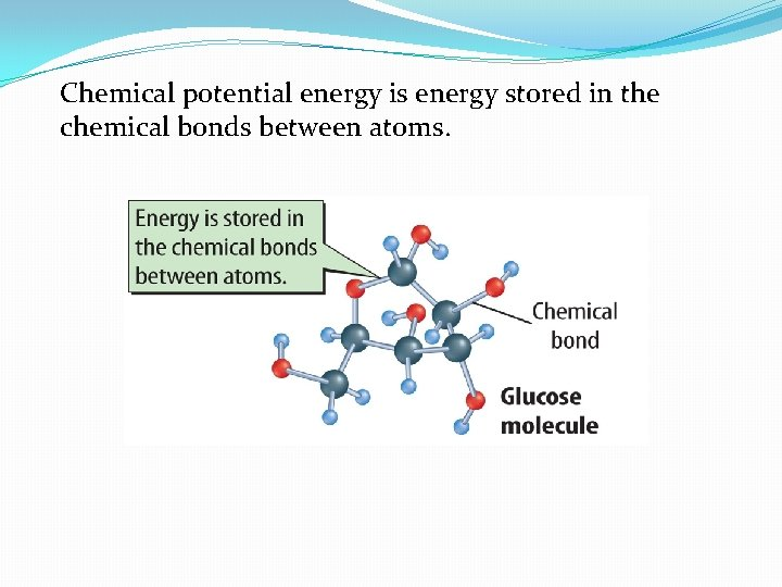 Chemical potential energy is energy stored in the chemical bonds between atoms.