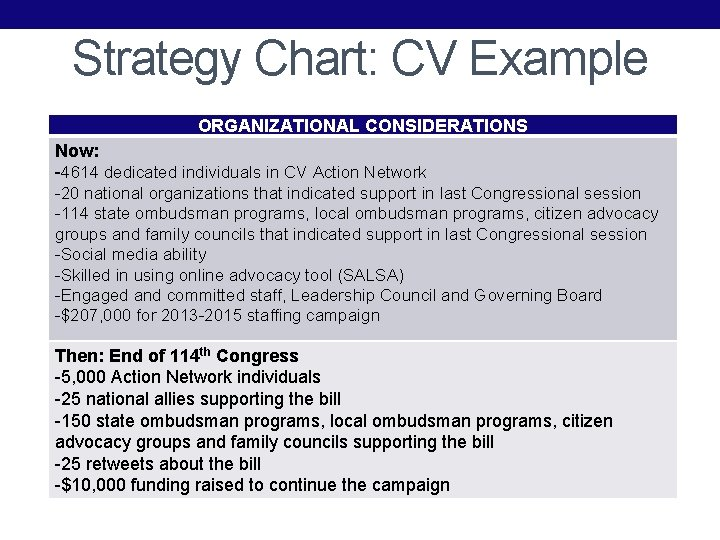 Strategy Chart: CV Example ORGANIZATIONAL CONSIDERATIONS Now: -4614 dedicated individuals in CV Action Network