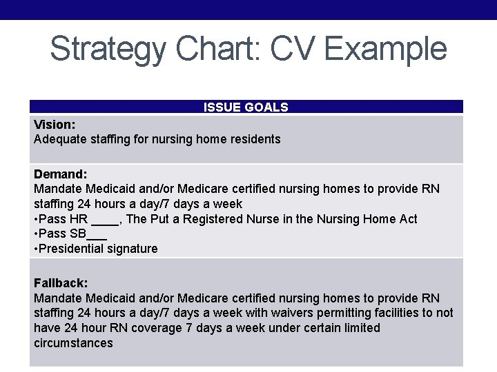 Strategy Chart: CV Example ISSUE GOALS Vision: Adequate staffing for nursing home residents Demand: