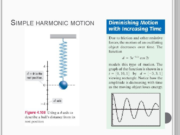 SIMPLE HARMONIC MOTION