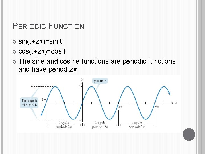 PERIODIC FUNCTION sin(t+2 )=sin t cos(t+2 )=cos t The sine and cosine functions are