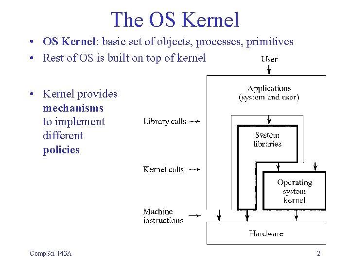 The OS Kernel • OS Kernel: basic set of objects, processes, primitives • Rest