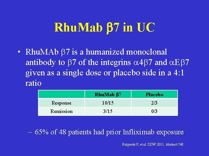 Rhu. Mab 7 in UC • Rhu. MAb 7 is a humanized monoclonal antibody