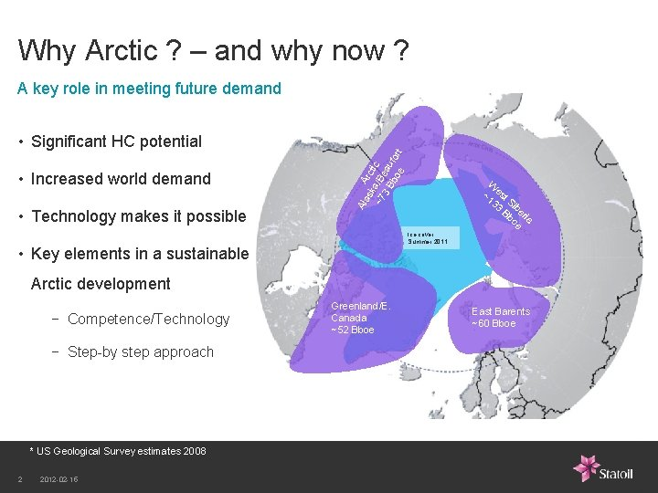 Why Arctic ? – and why now ? A key role in meeting future