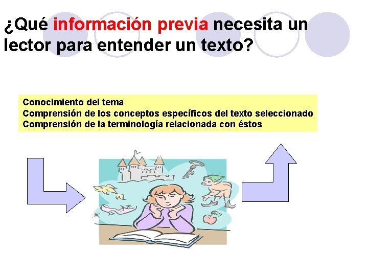 ¿Qué información previa necesita un lector para entender un texto? Conocimiento del tema Comprensión