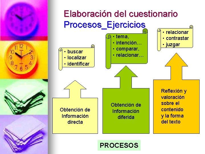 Elaboración del cuestionario Procesos_Ejercicios • buscar • localizar • identificar Obtención de Información directa