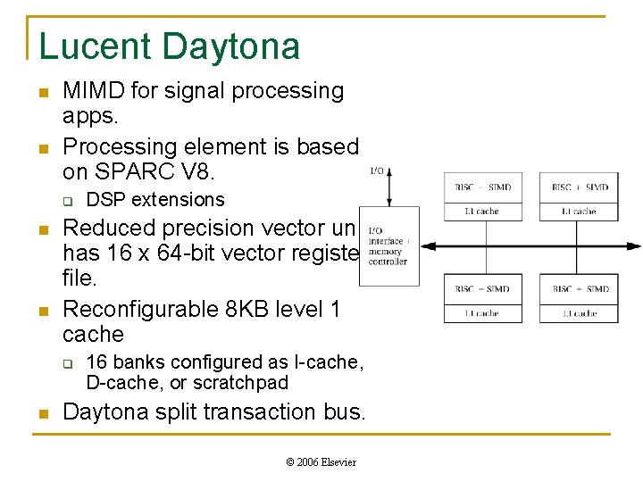 Lucent Daytona n n MIMD for signal processing apps. Processing element is based on