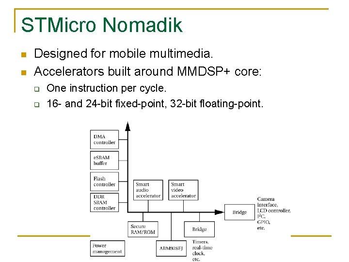 STMicro Nomadik n n Designed for mobile multimedia. Accelerators built around MMDSP+ core: q