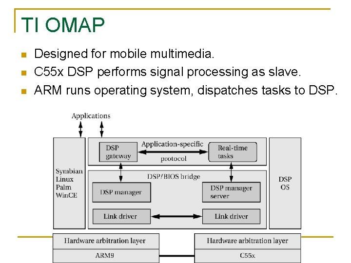 TI OMAP n n n Designed for mobile multimedia. C 55 x DSP performs