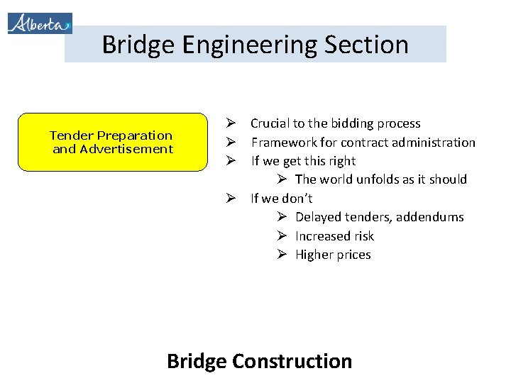 Bridge Engineering Section Tender Preparation and Advertisement Ø Crucial to the bidding process Ø