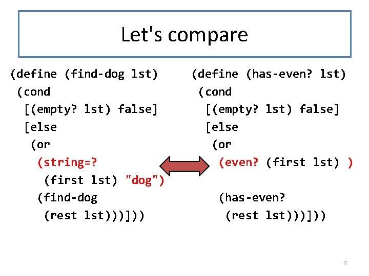 Let's compare (define (find-dog lst) (cond [(empty? lst) false] [else (or (string=? (first lst)