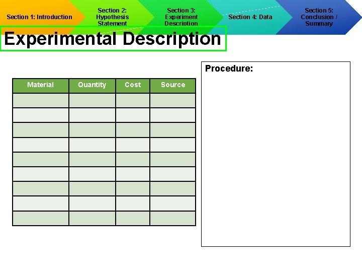 Section 1: Introduction Section 2: Hypothesis Statement Section 3: Experiment Description Section 4: Data