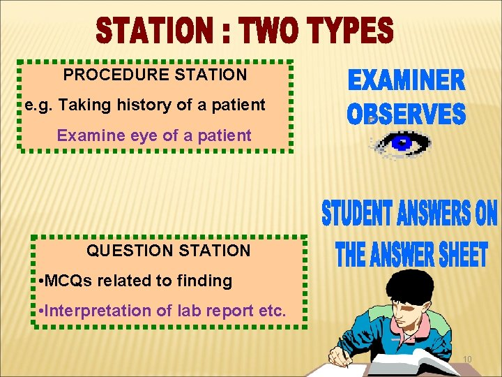 PROCEDURE STATION e. g. Taking history of a patient Examine eye of a patient