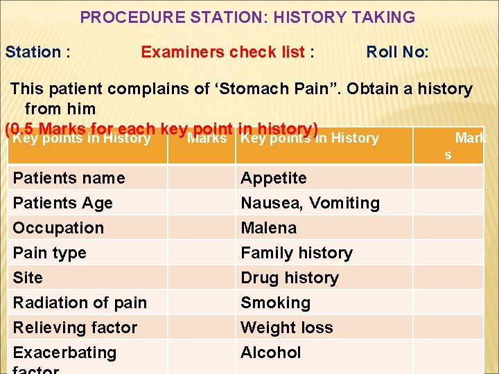 PROCEDURE STATION: HISTORY TAKING Station : Examiners check list : Roll No: This patient