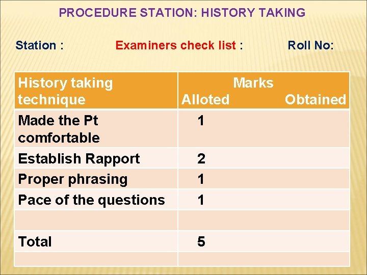 PROCEDURE STATION: HISTORY TAKING Station : Examiners check list : History taking technique Made