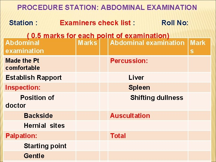PROCEDURE STATION: ABDOMINAL EXAMINATION Station : Examiners check list : Roll No: ( 0.