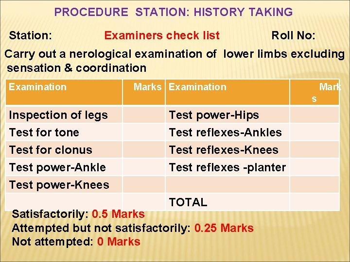 PROCEDURE STATION: HISTORY TAKING Station: Examiners check list Roll No: Carry out a nerological