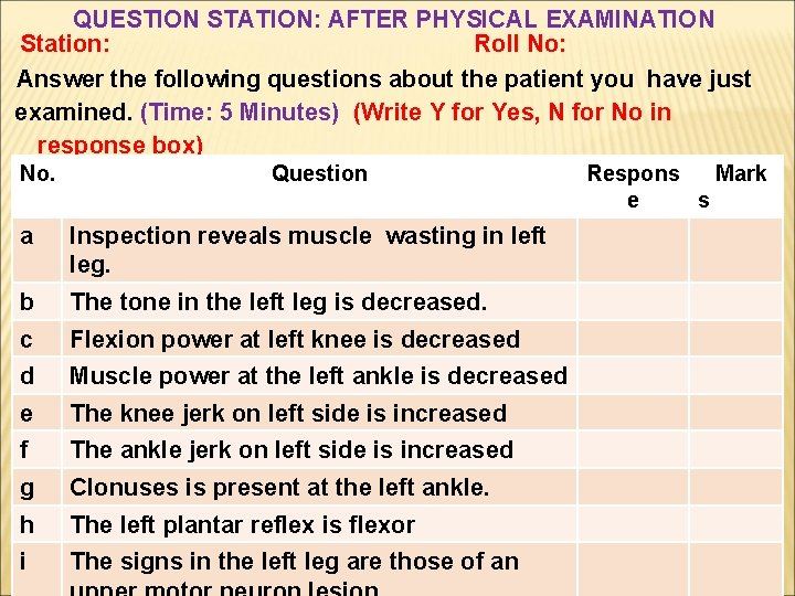 QUESTION STATION: AFTER PHYSICAL EXAMINATION Station: Roll No: Answer the following questions about the