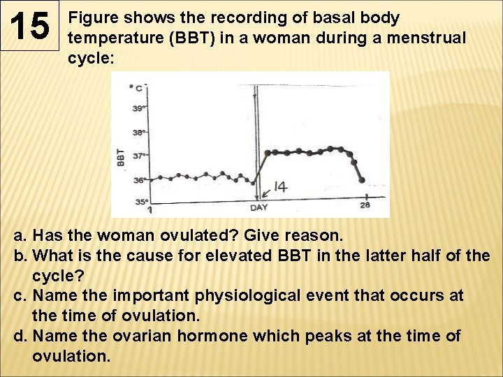 15 Figure shows the recording of basal body temperature (BBT) in a woman during