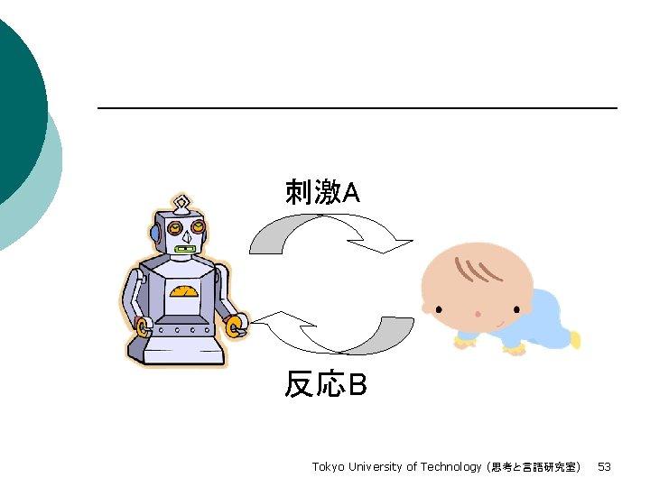 刺激A 反応B Tokyo University of Technology (思考と言語研究室) 53