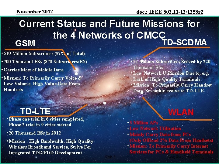 November 2012 doc. : IEEE 802. 11 -12/1258 r 2 Current Status and Future