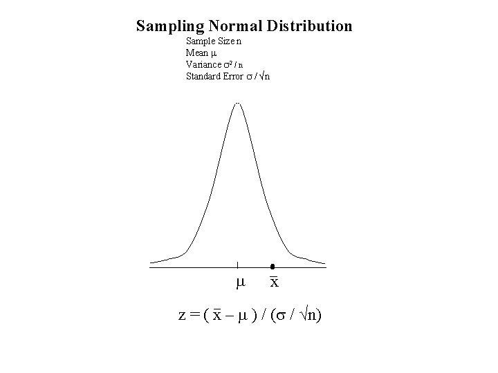 Sampling Normal Distribution Sample Size n Mean m Variance s 2 / n Standard