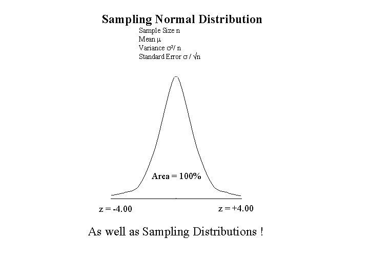 Sampling Normal Distribution Sample Size n Mean m Variance s 2/ n Standard Error