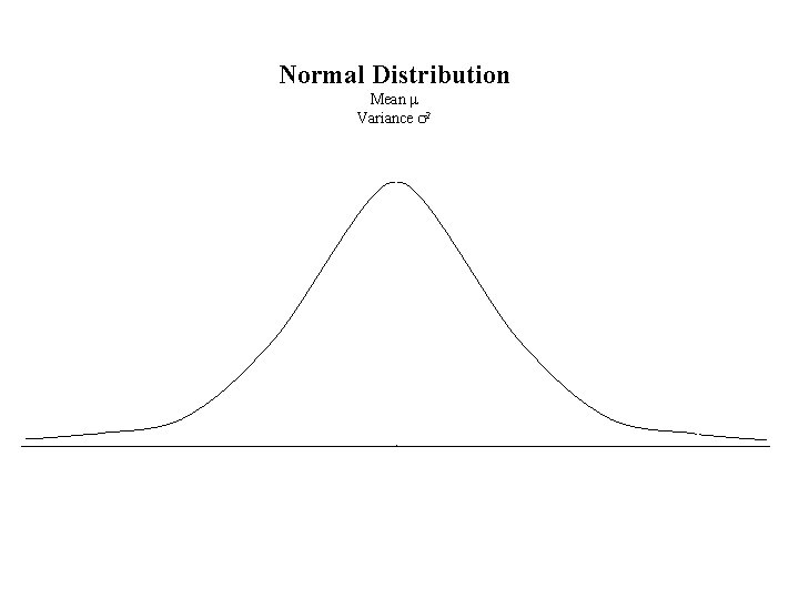 Normal Distribution Mean m Variance s 2