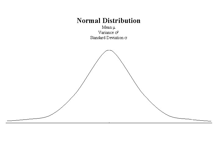 Normal Distribution Mean m Variance s 2 Standard Deviation s
