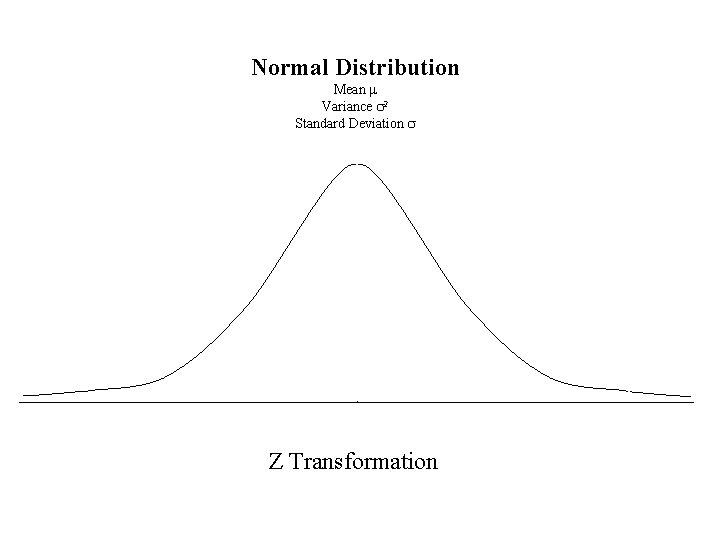 Normal Distribution Mean m Variance s 2 Standard Deviation s Z Transformation