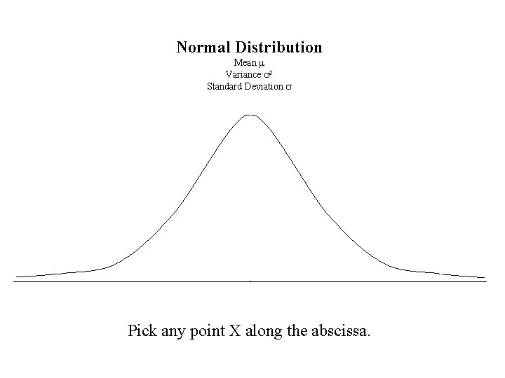 Normal Distribution Mean m Variance s 2 Standard Deviation s Pick any point X