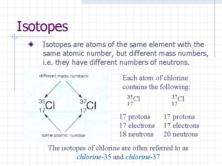 Isotopes are atoms of the same element with the same atomic number, but different