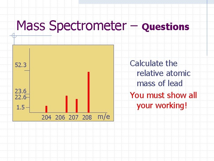 Mass Spectrometer – Questions Calculate the relative atomic mass of lead You must show