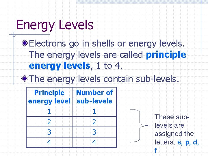 Energy Levels Electrons go in shells or energy levels. The energy levels are called