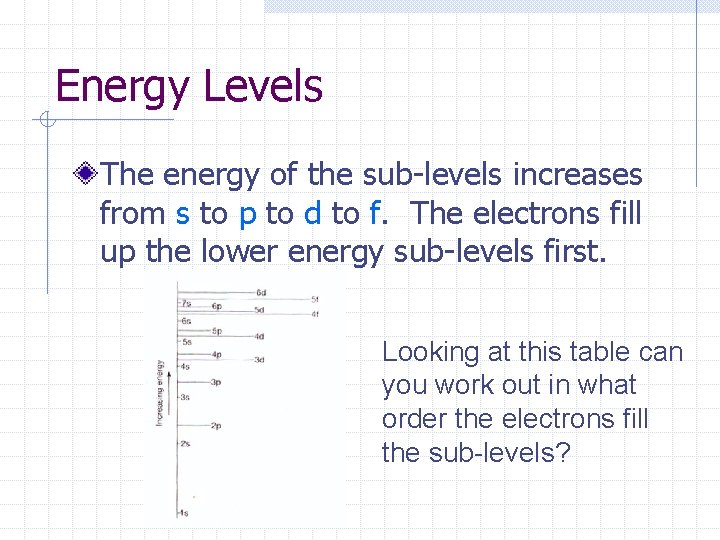 Energy Levels The energy of the sub-levels increases from s to p to d