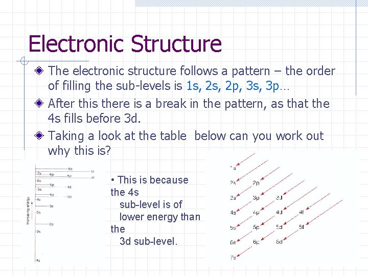 Electronic Structure The electronic structure follows a pattern – the order of filling the