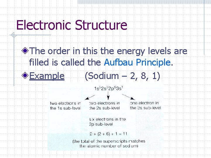 Electronic Structure The order in this the energy levels are filled is called the