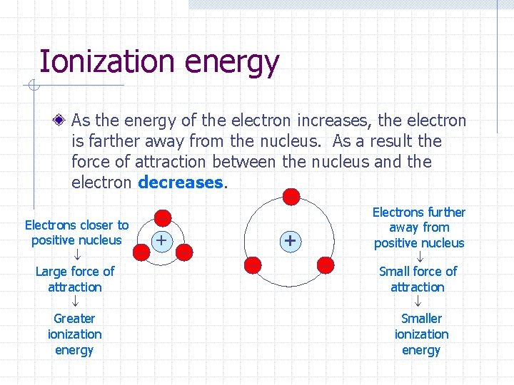 Ionization energy As the energy of the electron increases, the electron is farther away