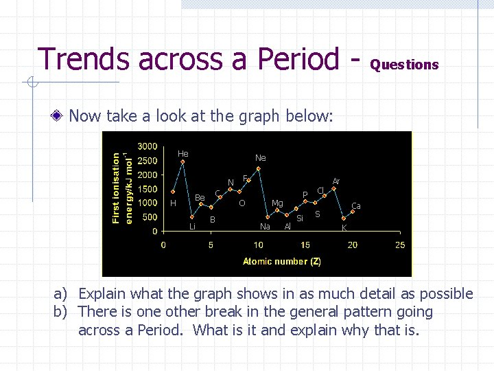 Trends across a Period - Questions Now take a look at the graph below: