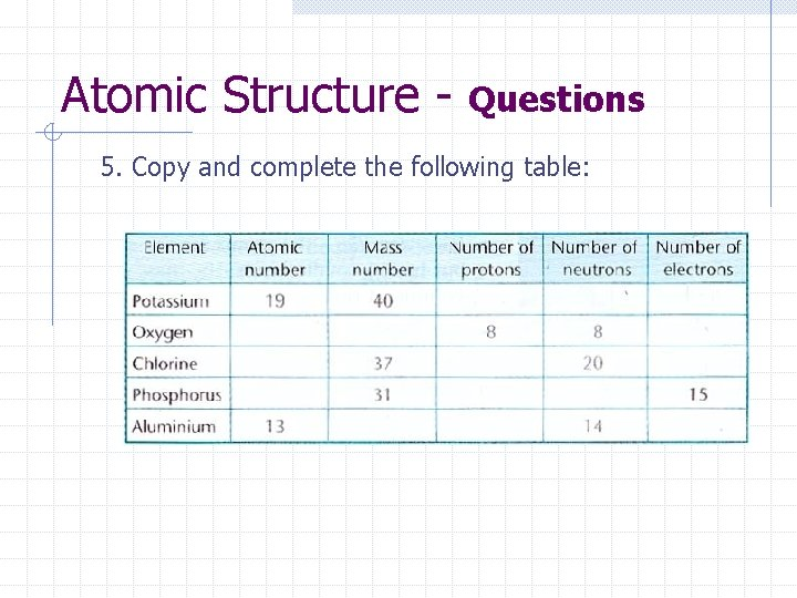 Atomic Structure - Questions 5. Copy and complete the following table:
