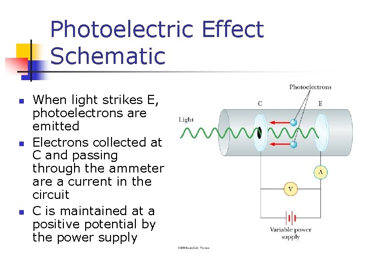 Photoelectric Effect Schematic n n n When light strikes E, photoelectrons are emitted Electrons